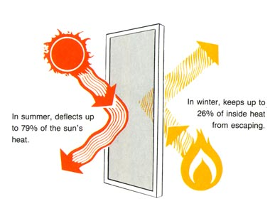 stop heat with window film