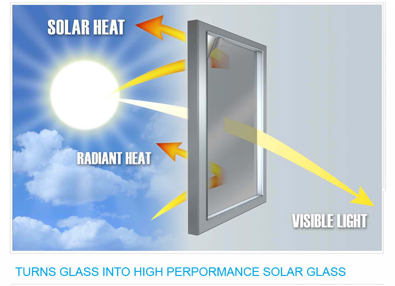Learn How Klingshield Solar Film Works