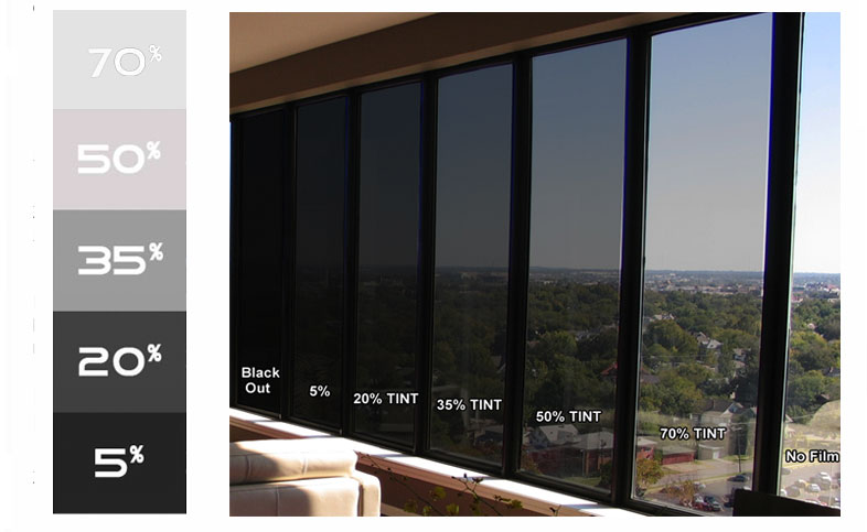 Learn how Solar Film by Klingshield works